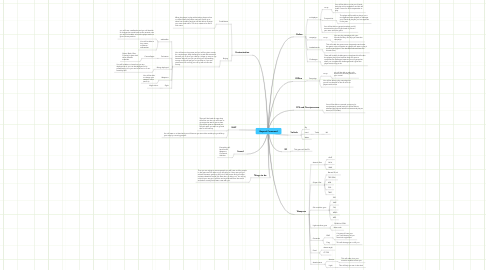 Mind Map: Beyond Command