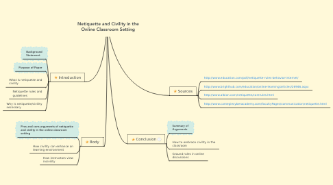 Mind Map: Netiquette and Civility in the Online Classroom Setting