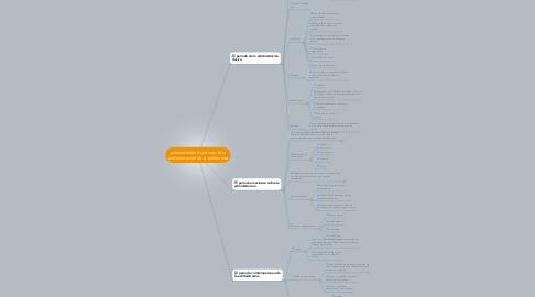 Mind Map: antecedentes historicos de la administracion de la enfermeria