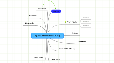 Mind Map: My New 23894328950325 Map