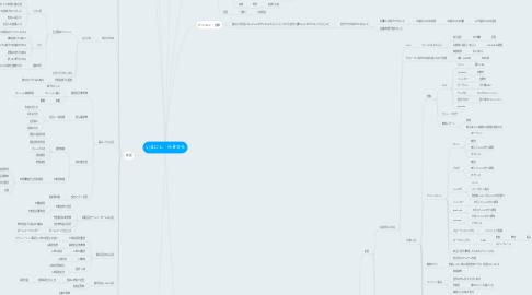 Mind Map: いまにし ゆきひろ