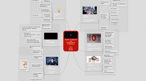 Mind Map: OBJETS CONNECTÉS EN ÉDUCATION ET FORMATION  Freins Limites Risques