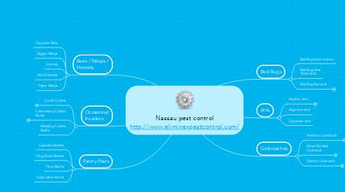 Mind Map: Nassau pest control http://www.eliminexpestcontrol.com/