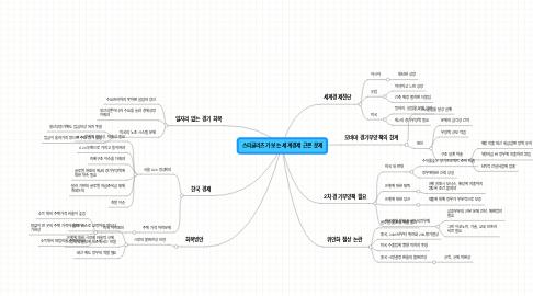 Mind Map: 스티글리츠가 보는 세계경제 근본 문제