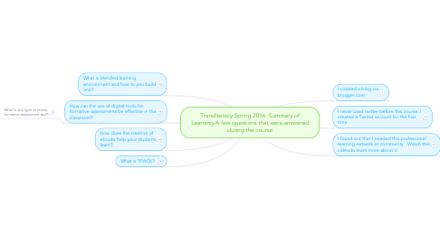 Mind Map: Transliteracy Spring 2016: Summary of Learning-A few questions that were answered during the course