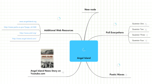 Mind Map: Angel Island