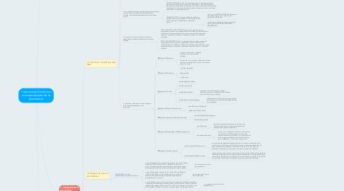 Mind Map: 1. Aproximació històrica i conceptes bàsics de la psicometria
