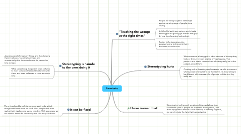 Mind Map: Stereotyping