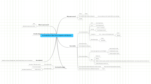 Mind Map: An Introduction to Open Source Integration with Education