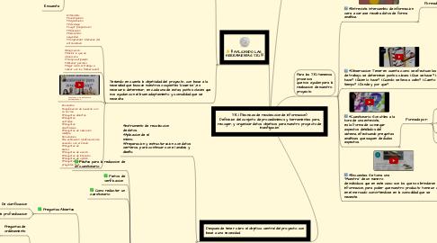 Mind Map: T.R.I (Tecnicas de recoleccion de informacion) Definicion del conjunto de procedimienos y herramientas para, recoger, y organizar datos objetivos para nuestro proyecto de investigacion.