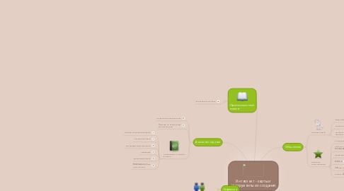 Mind Map: Интеллект - карты и инструменты их создания