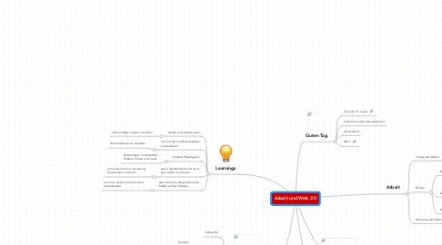Mind Map: Arbeit und Web 2.0