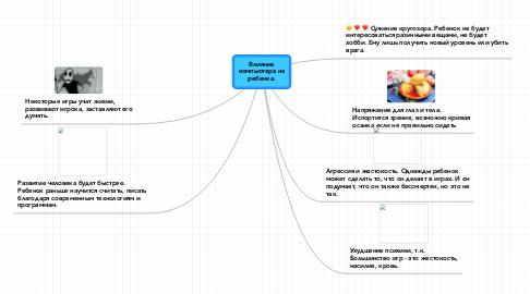 Mind Map: Влияние компьютера на ребенка.