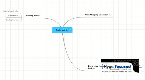 Mind Map: David and Jay