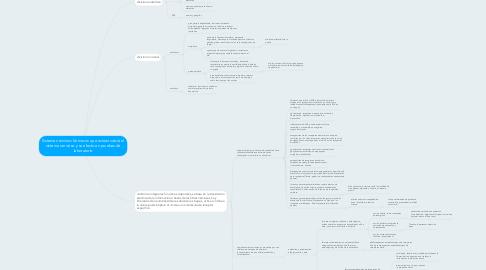 Mind Map: Sistema nervioso: fármacos que actúan sobre el sistema nervioso y su efecto en pruebas de laboratorio