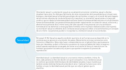 Mind Map: Sexualidad