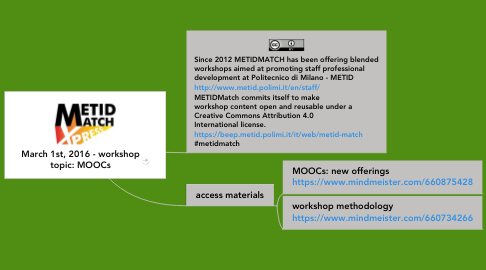 Mind Map: March 1st, 2016 - workshop topic: MOOCs