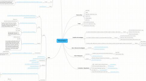 Mind Map: Cartazes Acessíveis em Contextos Urbanos