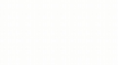 Mind Map: Módulo 3 - Sua primeira turma de curso