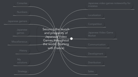 Mind Map: Securing the launch and prosperity of Japanese Video Games throughout the world. (Starting with France)