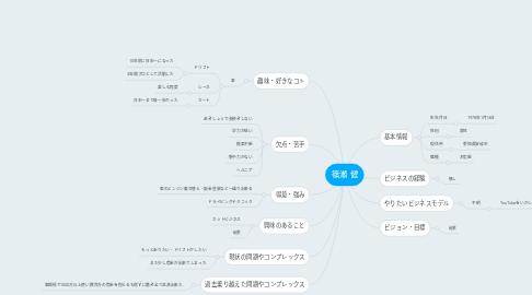 Mind Map: 篠瀬 健