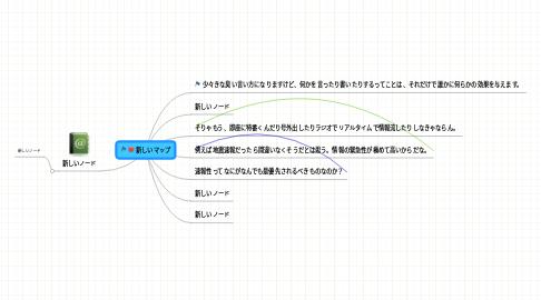 Mind Map: 新しいマップ