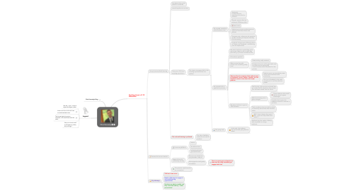 Mind Map: Chris Kennedy