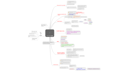 Mind Map: Jeffrey Piontek