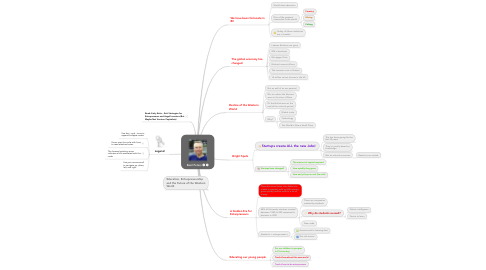 Mind Map: Basil Peters