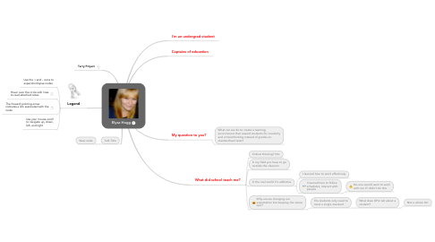 Mind Map: Elysa Hogg