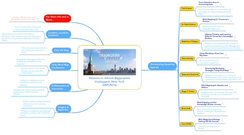 Mind Map: Reasons to Attend Biggerplate Unplugged, New York (#BPUN16)
