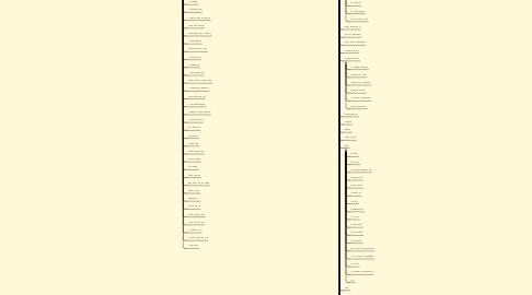 Mind Map: Tetis
