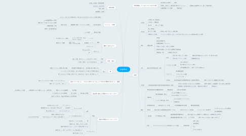 Mind Map: 阿部秀和