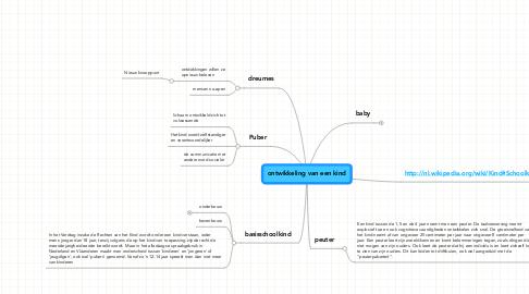 Mind Map: ontwikkeling van een kind