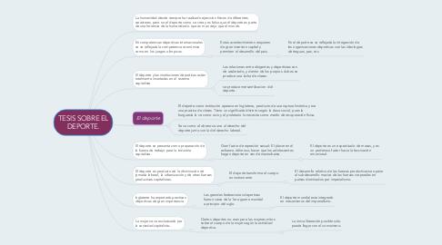 Mind Map: TESIS SOBRE EL DEPORTE.