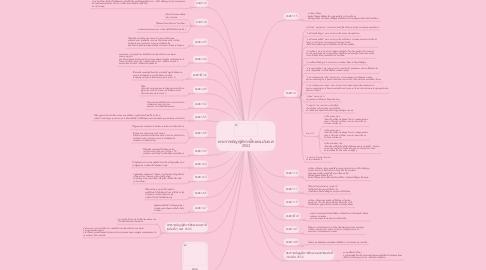Mind Map: พระราชบัญญัติการศึกษาฉบับพ.ศ 2553