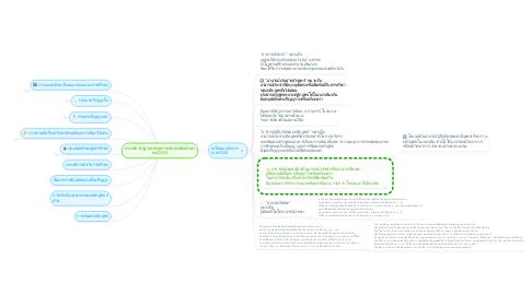 Mind Map: เกณฑ์มาตรฐานหลักสูตรระดับบัณฑิตศึกษา พ.ศ.2558