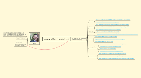 Mind Map: Zachary Taffany's Pursuit Of Truth