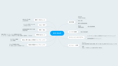 Mind Map: 新垣 真由美