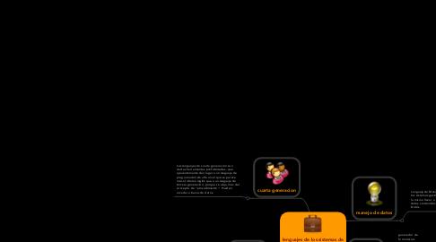 Mind Map: lenguajes de los sistemas de gestion de bases de datos
