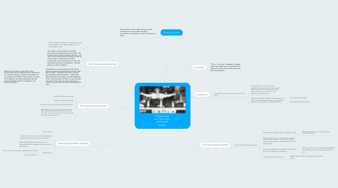 Mind Map: Frankenstein and the Origin of Science Fiction