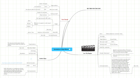Mind Map: Annotation of Stop Motion