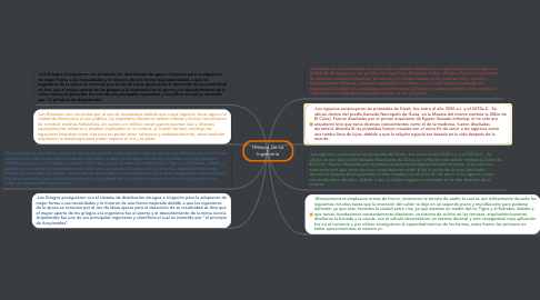Mind Map: Historia De La Ingenieria