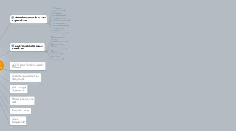 Mind Map: Satisfacer las necesidades basicas para el aprendizaje