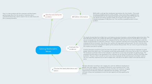 Mind Map: Solving McDonald's Issues