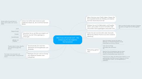 Mind Map: Was muss ich konret tun? - Die Anleitung für die tägliche Karrierearbeit