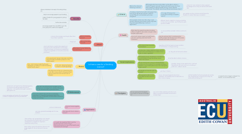 Mind Map: Is there a case for a Smoking Licence?