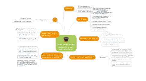 Mind Map: MORELE OPVOEDING  'Kinderen leren zelf   wel hoe het hoort'