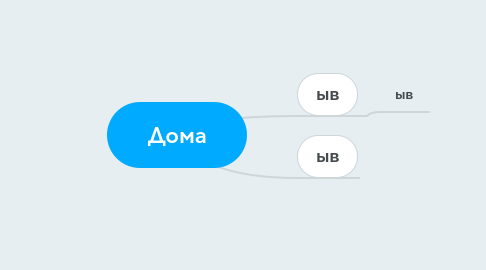 Mind Map: Дома