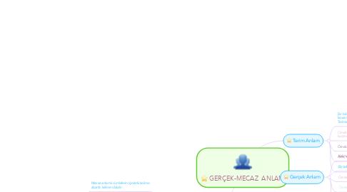 Mind Map: GERÇEK-MECAZ  ANLAM